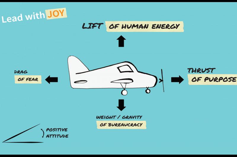 Lead with Joy!